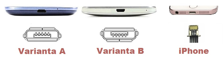Jak vybrat správný typ receiveru pro bezdrátové dobíjení